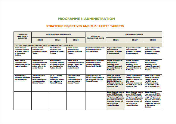 printable annual operational plan template