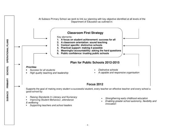 public school sample operational plan 04