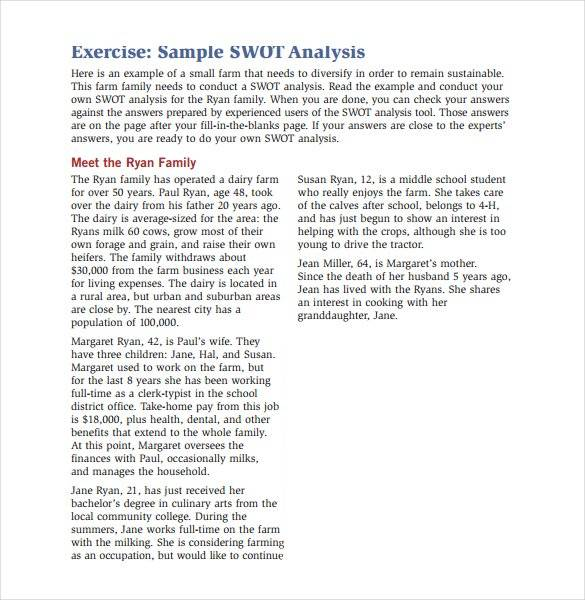 swot analysis sample exercise
