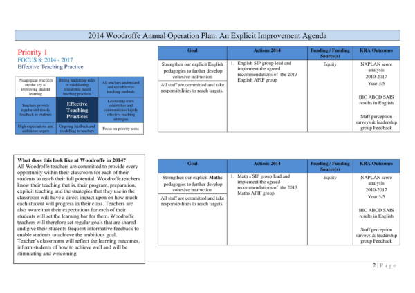 sample annula operational plan for primary school 2