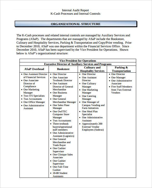 sample internal audit report template