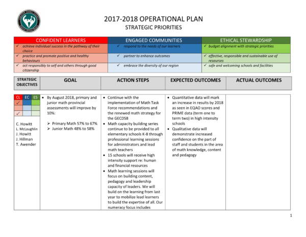 school strategic operation plan template 01
