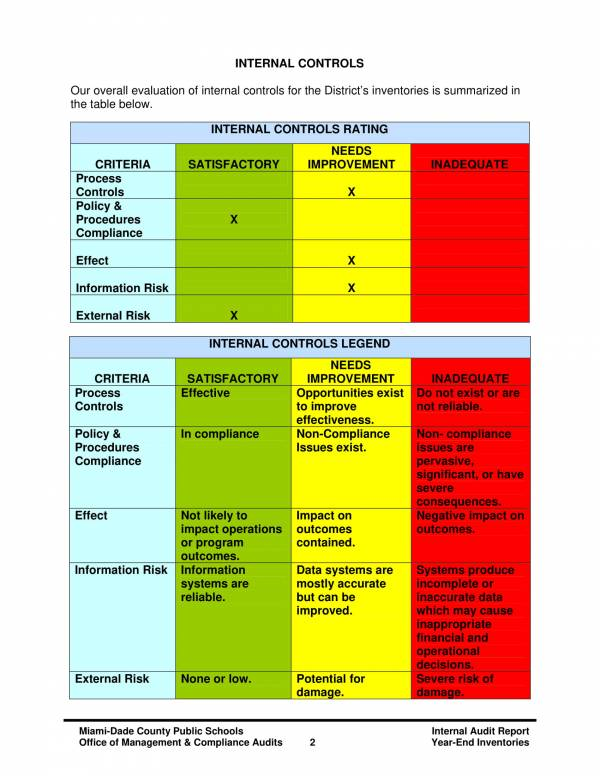 audit of inventories 06