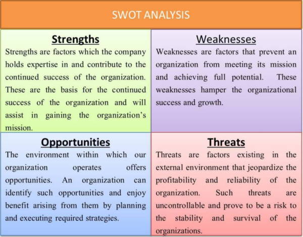 company hr swot analysis example 1
