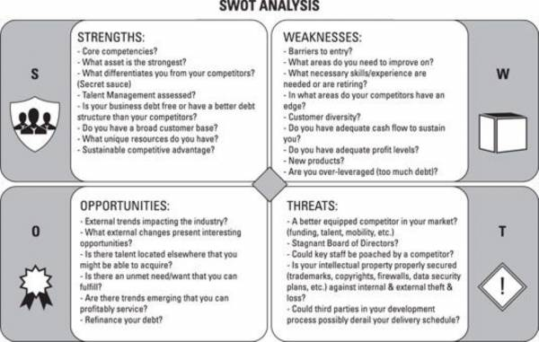 free 14  hr swot analysis samples  u0026 templates in pdf