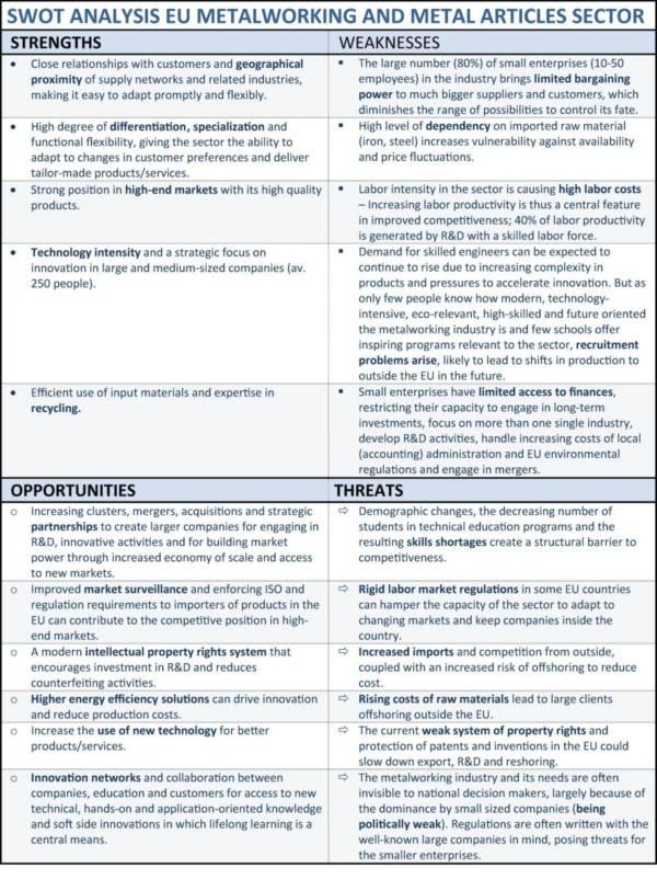 human resource manufacturing swot analysis example 1