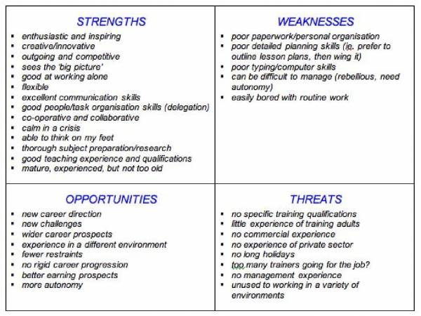 new manager swot analysis 1
