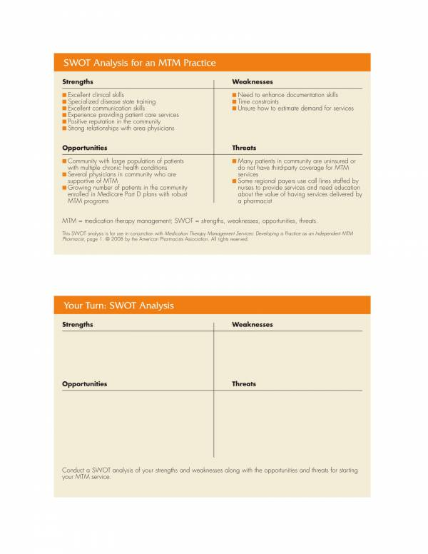 phramacist swot analysis sample template 1