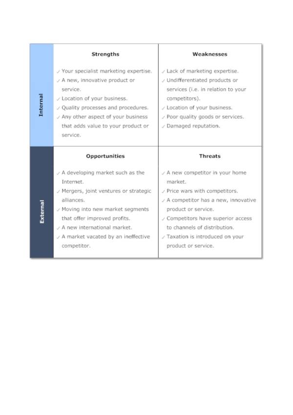 product marketing swot analysis