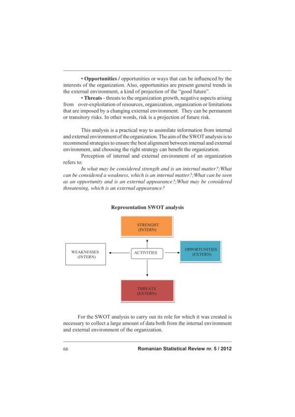 swot analaysis managment template 2