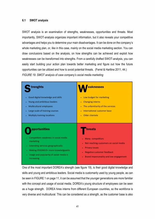 swot analysis for social media marketing example 41
