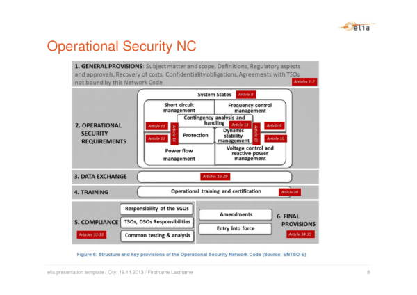 sample operational security and operational planning 08