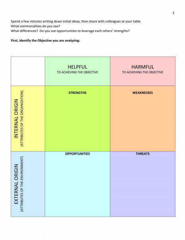 teacher swot analysis template 3