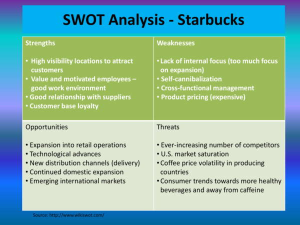 competitor swot analysis samples in marketing 10