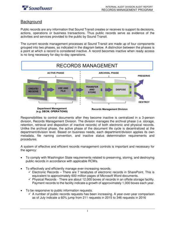 records management program internal audit report 4