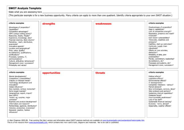 swot competitive analysis template 1