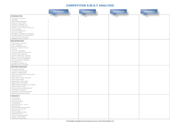 simple competitor swot analysis example 1