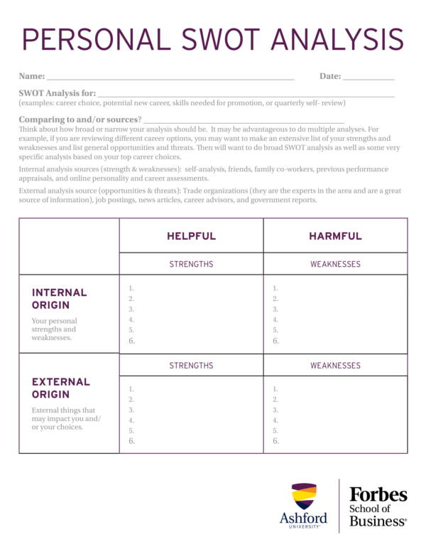 personal swot analysis template 1