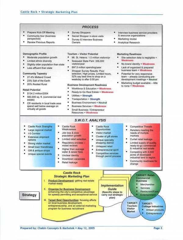 detailed strategic marketing plan 05