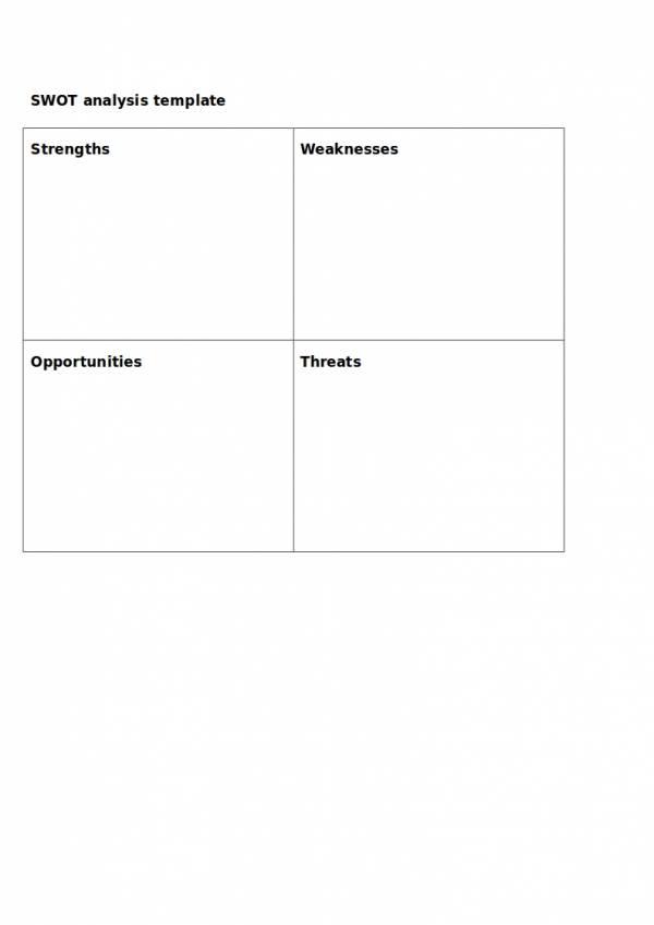 editable employee swot analysis template