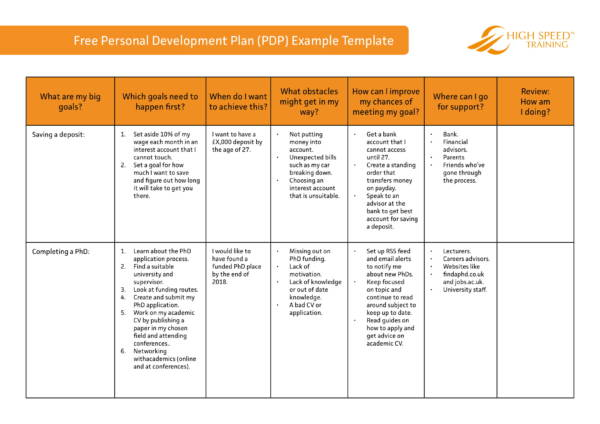free personal development plan template 1