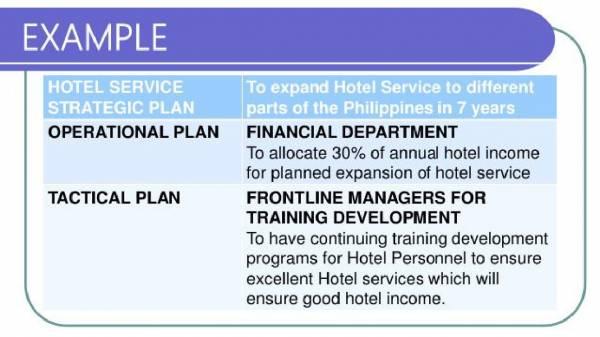 general hotel service strategic plan 1