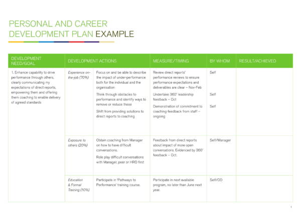 personal and career development plan sample template 1