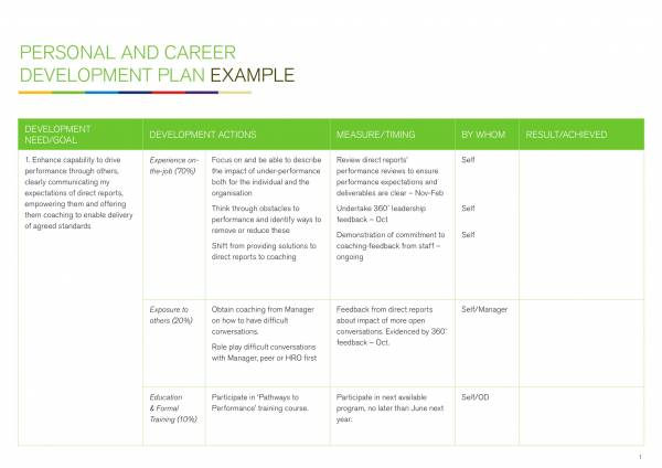 personal and career development plan template 1