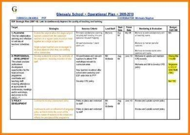 primary school operational plan outline