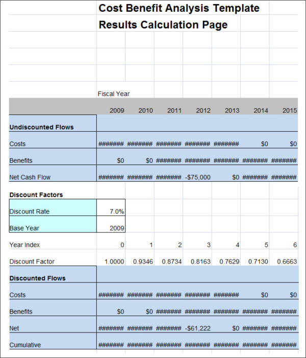 simple event cost analysis template