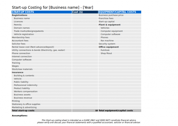 start up costing analysis template