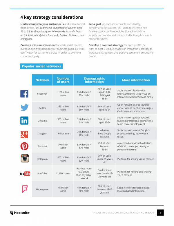 all in one social media strategy workbook 05