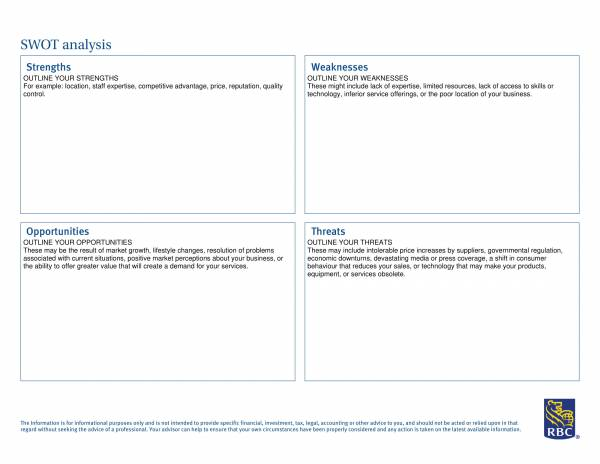 bank swot analysis template 1