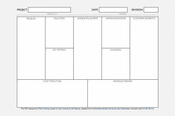 lean canvas sample template 1