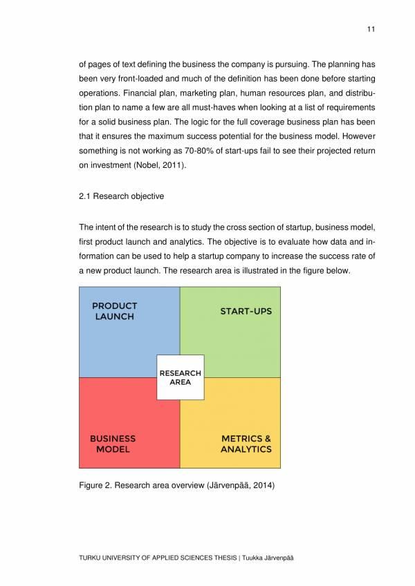 lean startup method in business model creation 11