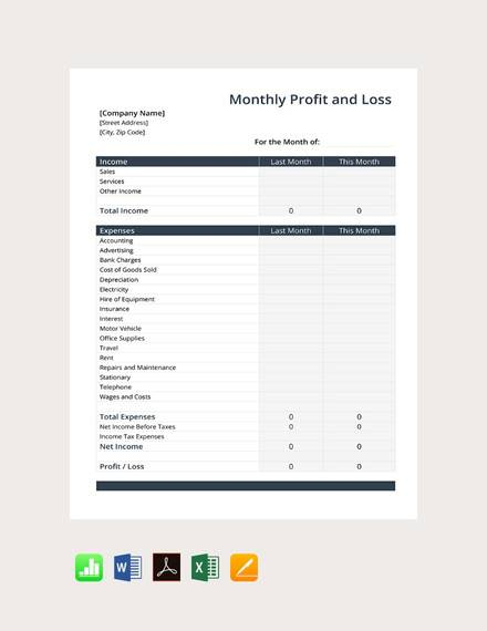 Template For Profit And Loss Statement For Self Employed from images.sampletemplates.com