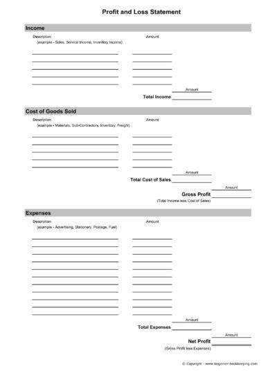 printable business plan profit and loss statement template