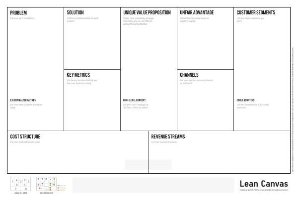 printable lean business plan template 1