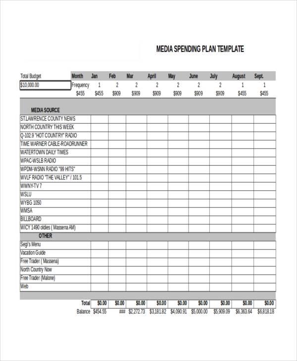radio advertising media plan template