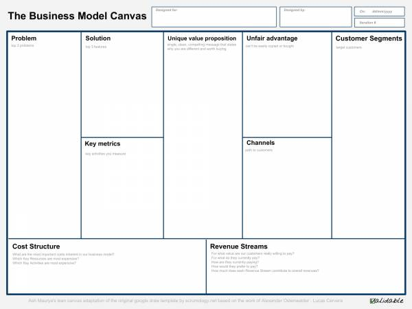 the business model canvas template 1