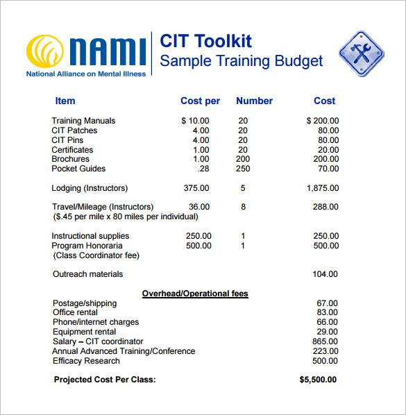 training budget proposal template