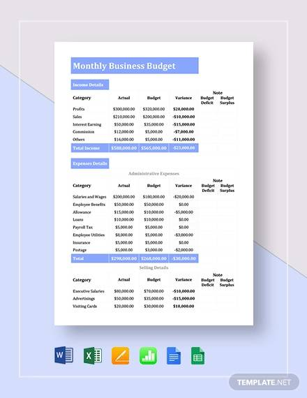 free 14  business budget samples in google docs