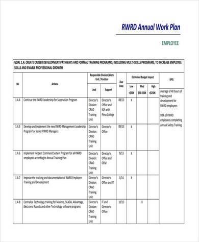 employee annual work plan template