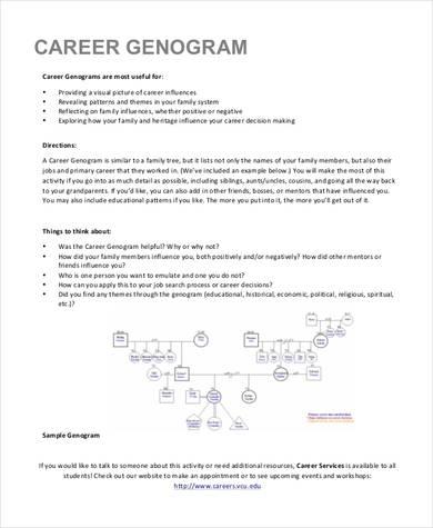 career genogram template