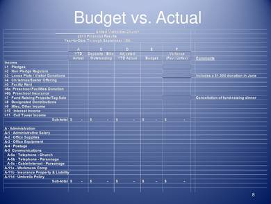 church budget and appointments sample 08
