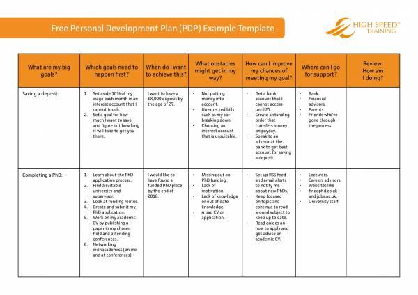 free personal development plan template 1