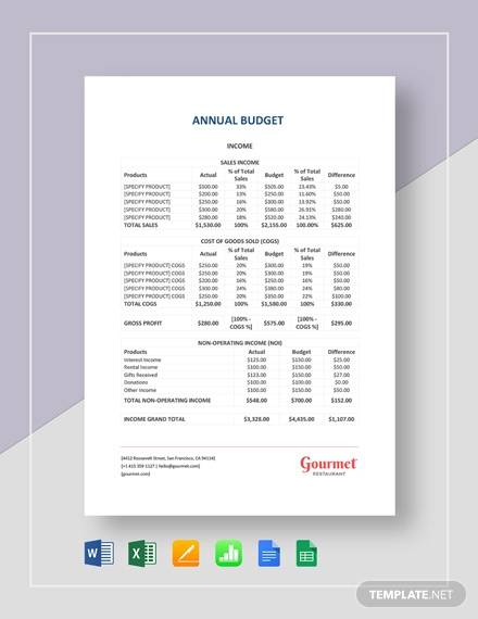 restaurant annual budget template