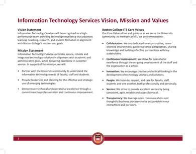 boston college its strategic plan sample template