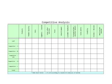 competitive analysis presentation and template