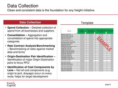 freight sourcing cost analysis sample